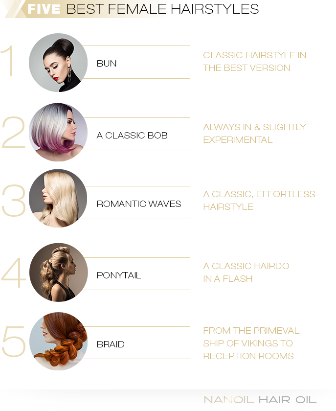 Five Best Female Hairstyles