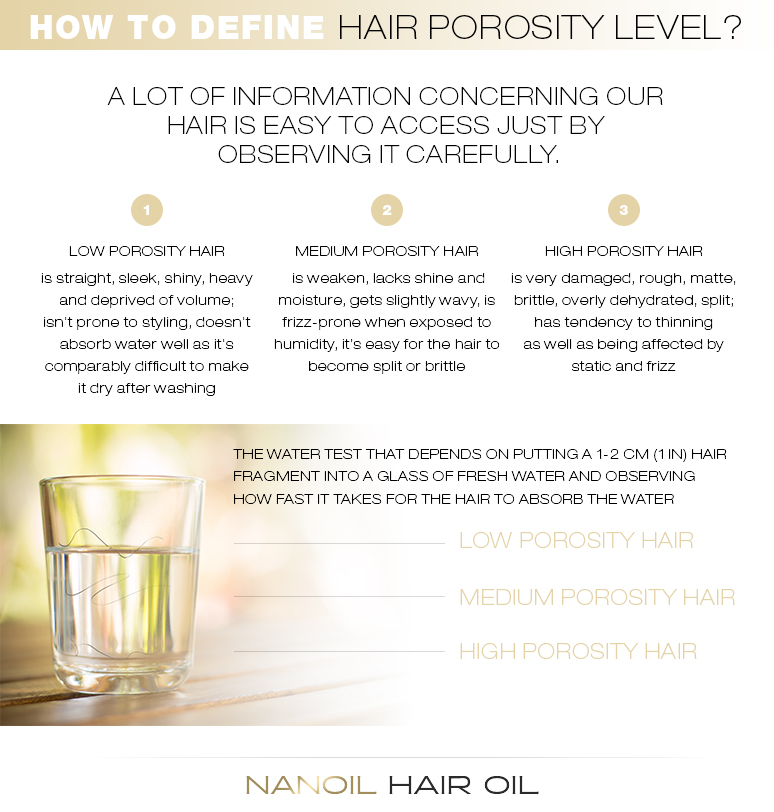 Hair porosity and the ways to determine it