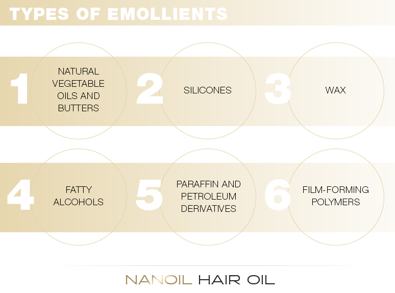 Emollients for hair