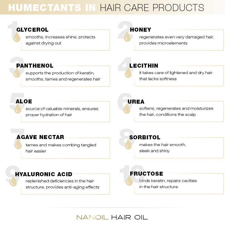 Humectants for hair