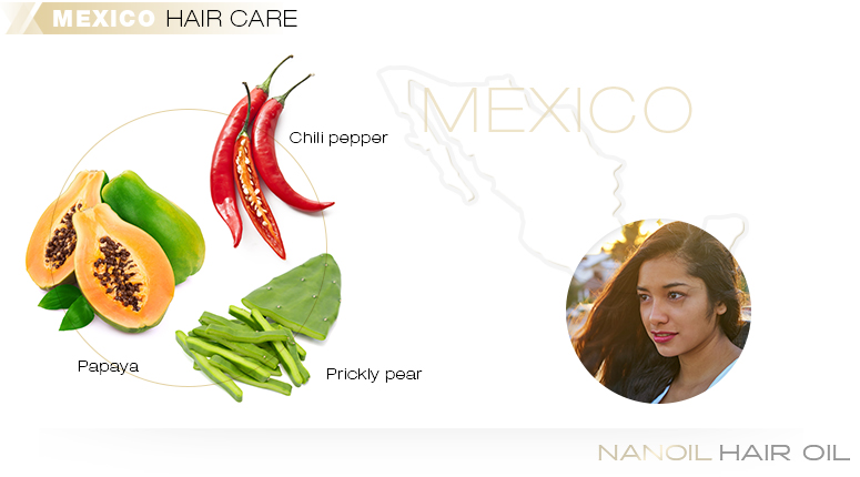 Hair care - North America: Mexico