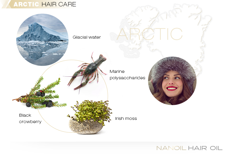 Hair care - the Arctic