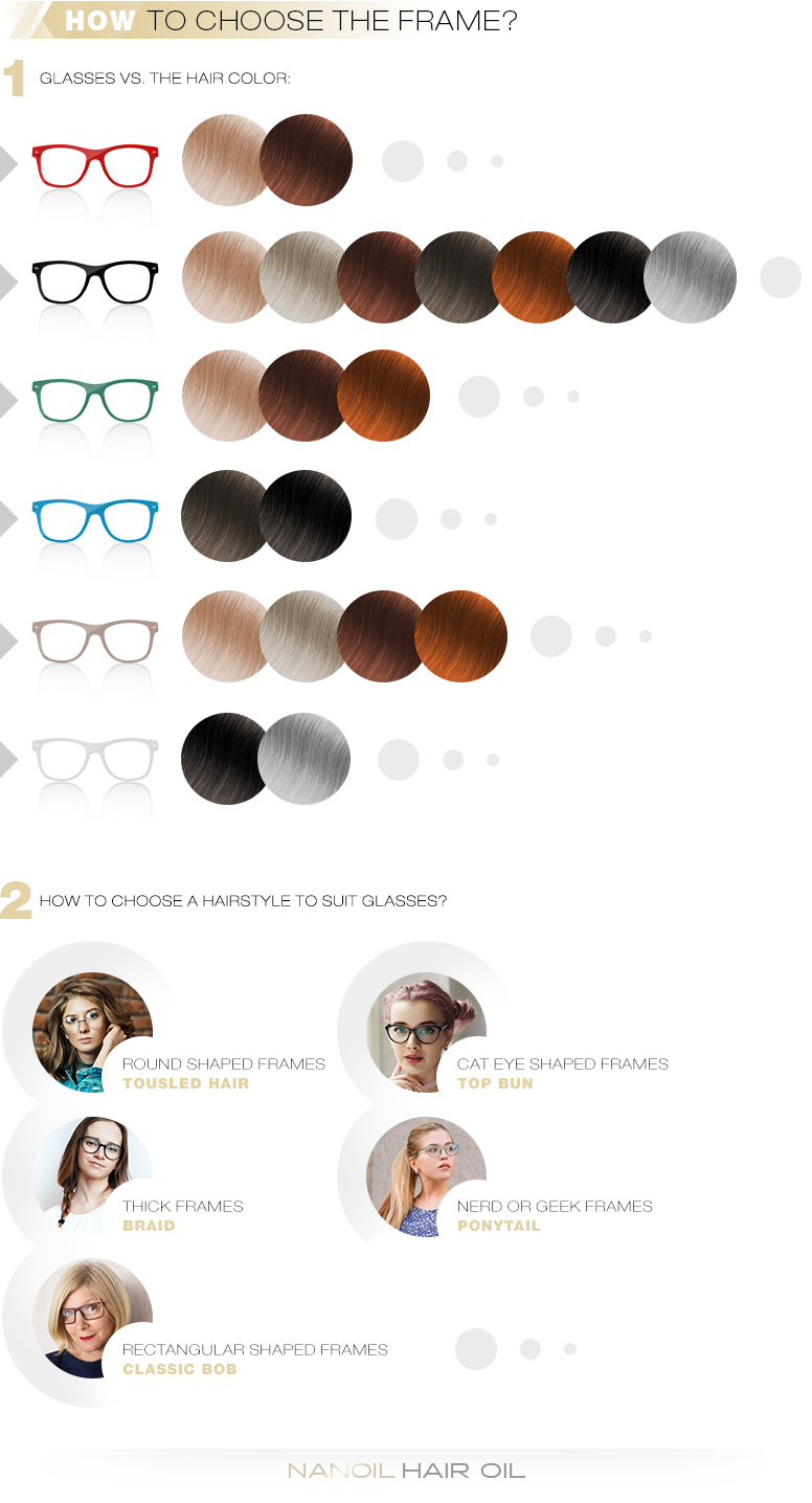 Hairstyles To Wear With Glasses How To Match The Hairdo With The Shape And Colour Of The Frame