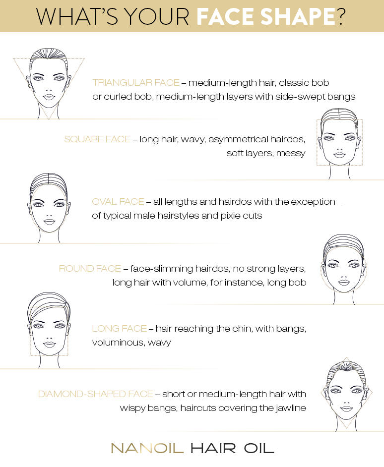 How To Choose The Right Haircut And Hairdo For Your Face Shape