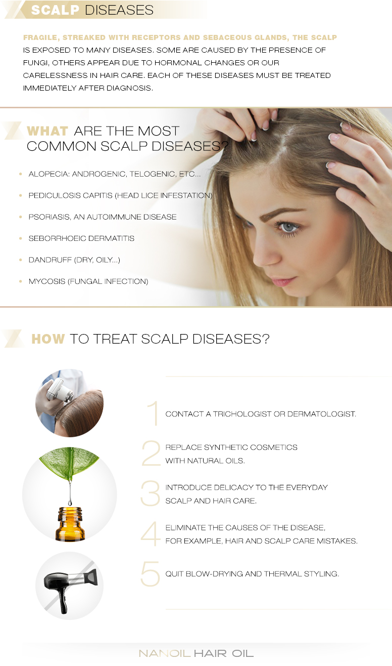 The most common scalp diseases