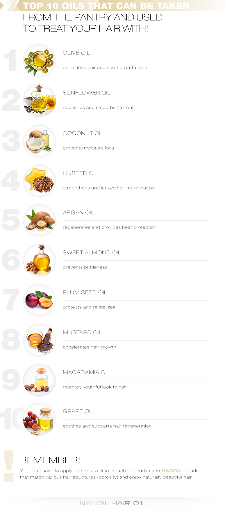 Top 10 oils that can be taken from the pantry and used to treat your hair with!