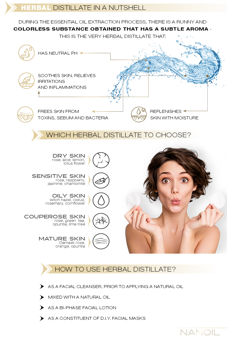herbal distillate