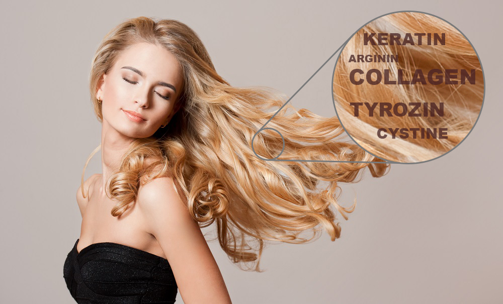 Hairology part 3 – PROTEINS & AMINO ACIDS for hair